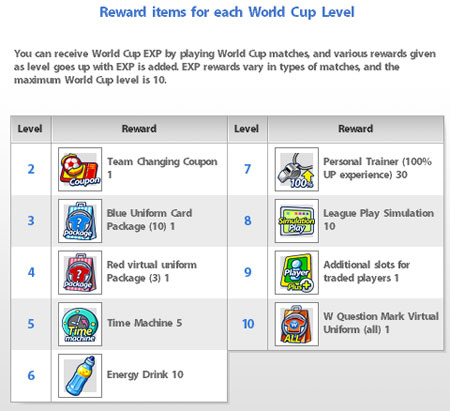 Reward World Cup