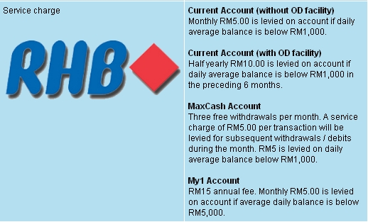 RHB Service Charges